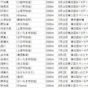 【埼玉県市民ランナーランキング】1500m(2020.9.26判明分)