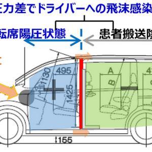 ホンダの新型コロナ感染者搬送車両とトヨタの陰圧搬送用簡易カプセル