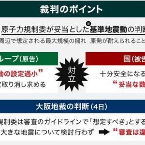 大阪地裁、大飯原発3・4号機設置許可取り消し判決 基準地震動過小評価
