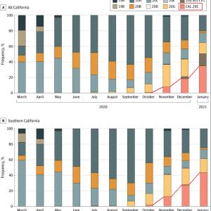 日本人の6割は免疫効果低下の可能性があるカリフォルニア株