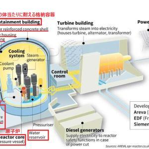 欧州加圧水型炉( EPR)と英国のHinkley Point C原発