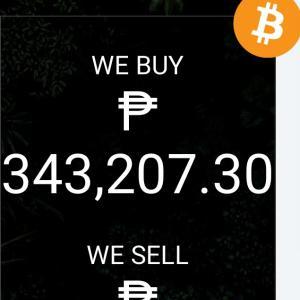 12月16日ビットコイン換金レート(フィリピン、ペソ)