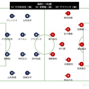 2005年J2第40節 福岡対札幌