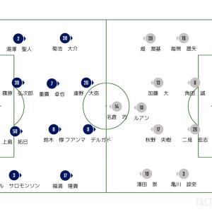 福岡1-2長崎