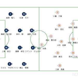 福岡1-1愛媛