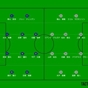 町田0-0福岡