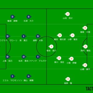 福岡1-0大宮