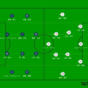 福岡2-0京都
