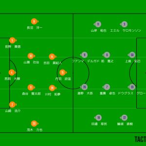 愛媛0-2福岡 昇格決定