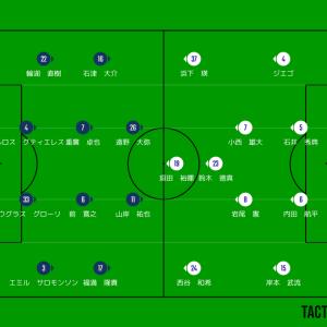 福岡1-0徳島