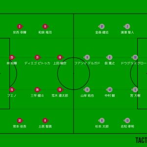 鹿島0-3福岡