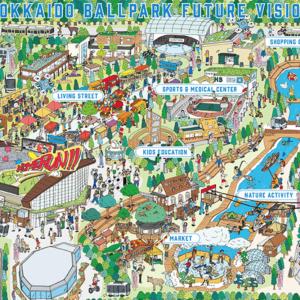 【朗報】日ハム新ボールパークのイメージマップイラスト