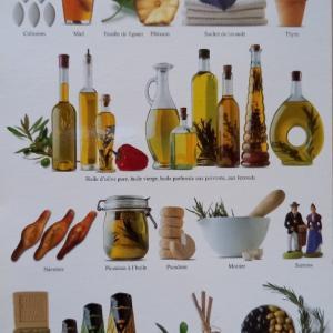 Saveurs de Provence南仏イエールの特産品紹介。
