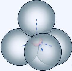鉱物結晶の構造 ① 珪酸塩四面体の連結