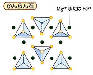 鉱物結晶の構造 ② 金属と水分の役割