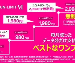 「Rakuten UN-LIMIT VI」の通信障害など