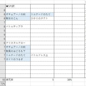 【ドラクエウォーク】ガチャ結果2021 3月