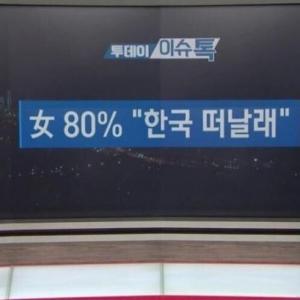 """【悲報】韓国人「韓国人女性の80%が""""韓国を去りたい""""と回答!」→「韓国ほど治安が良くて住みやすい国は無いのに‥」 韓国の反応"""