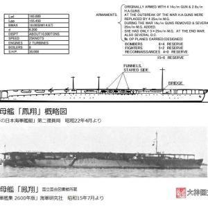 別府湾の軍艦鳳翔