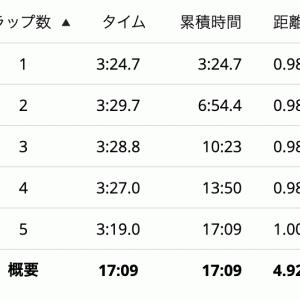 練習日誌(水曜スピ練 閾値走5km+400mx3本)
