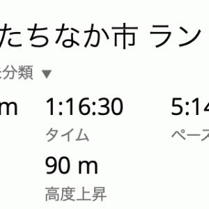 クリンフトン5の走行距離1,900kmを超える