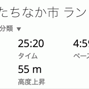 水曜スピ練 これはキツイ!1,500mx3本+1,000m