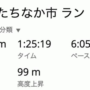 東京マラソン移行に関するアンケート