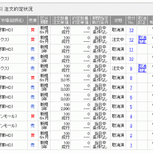 【優待クロス】2月クロス、貧乏性
