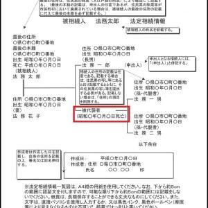 法定相続情報一覧図に記載する「被代襲者」