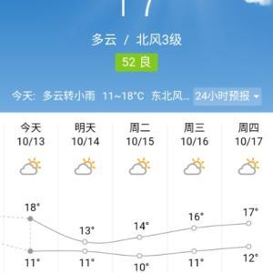 明日の最高気温は13度、12月の気温です! この地方は秋がありません。