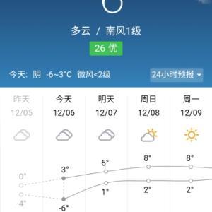 ヒートテックより実用的な中国製保暖内衣!