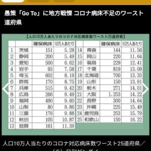 神戸市も「東門筋、新開地、福原等の夜の街」集団検査を行うべきだ!