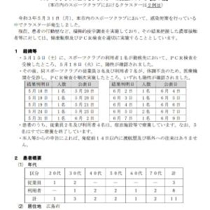 広島市「感染対策はしていたがクラスター発生」指導が悪い