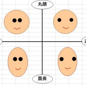 見た目の印象の違いはどこから来てるの?