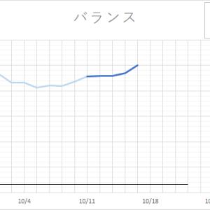 (結果のみ) #159週目