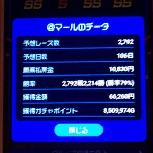【競輪】最近の的中♪元手0円で獲得金額6万超えヾ(*´∀`*)ノ