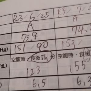 【糖尿病】7月の検査結果&体重減った♪