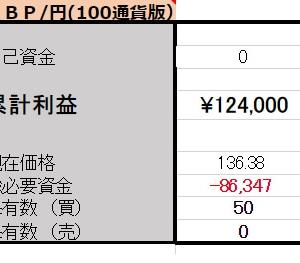 10/14◆ポンド両建編 口座残高更新!