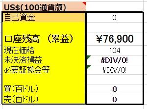 3/10 USドル両建編 廃止