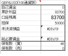 3/20 ◆GBP/USD両建編 口座残高更新!