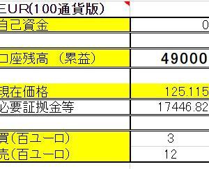 8/20 ◆EUR/JPY両建編 口座残高更新!