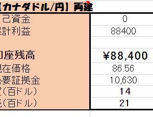 8/23  カナダドル両建編 口座残高更新