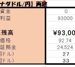 10/27  カナダドル両建編 口座残高更新