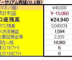 4/7  仮想通貨FX両建編」更新!