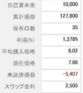 4/22 「南ア編」 口座残高更新!