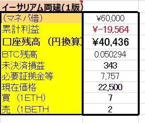 5/12  仮想通貨FX両建編」更新!