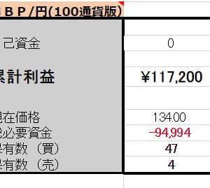7/24◆ポンド両建編 口座残高更新!