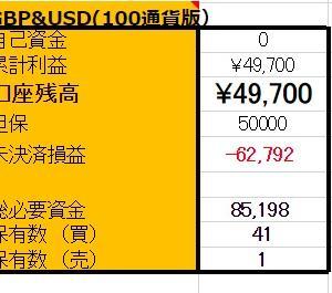 8/16 ◆GBP/USD両建編 口座残高更新!