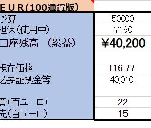 8/26◆EUR/JPY両建編 口座残高更新!