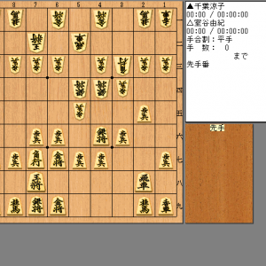 女流王座戦(千葉vs室谷)